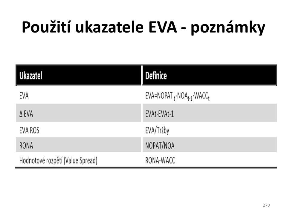 Použití ukazatele EVA - poznámky 270