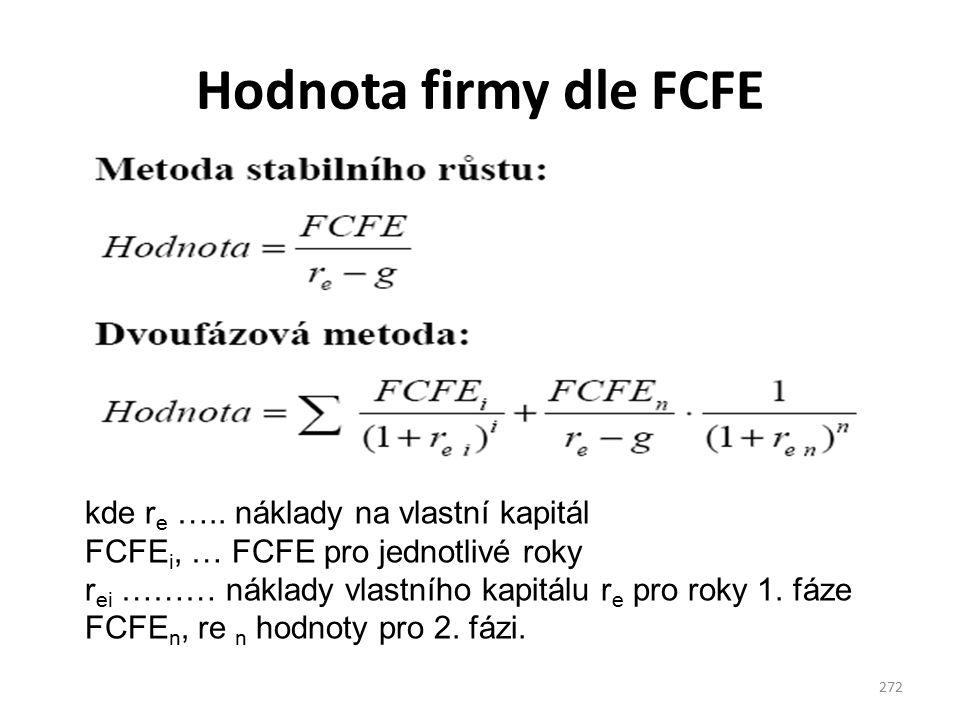 Hodnota firmy dle FCFE 272 kde r e ….. náklady na vlastní kapitál FCFE i, … FCFE pro jednotlivé roky r ei ……… náklady vlastního kapitálu r e pro roky