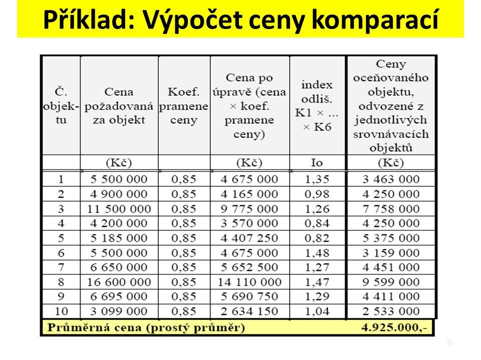 Příklad: Výpočet ceny komparací 46