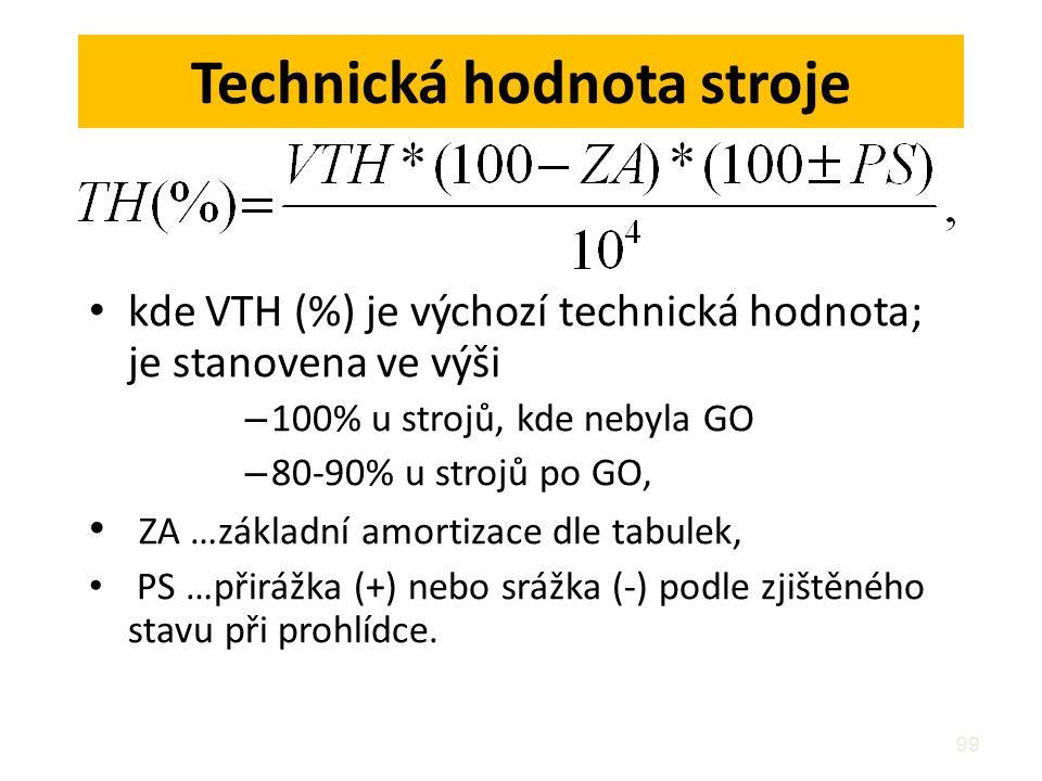 99 Technická hodnota stroje kde VTH (%) je výchozí technická hodnota; je stanovena ve výši – 100% u strojů, kde nebyla GO – 80-90% u strojů po GO, ZA …základní amortizace dle tabulek, PS …přirážka (+) nebo srážka (-) podle zjištěného stavu při prohlídce.