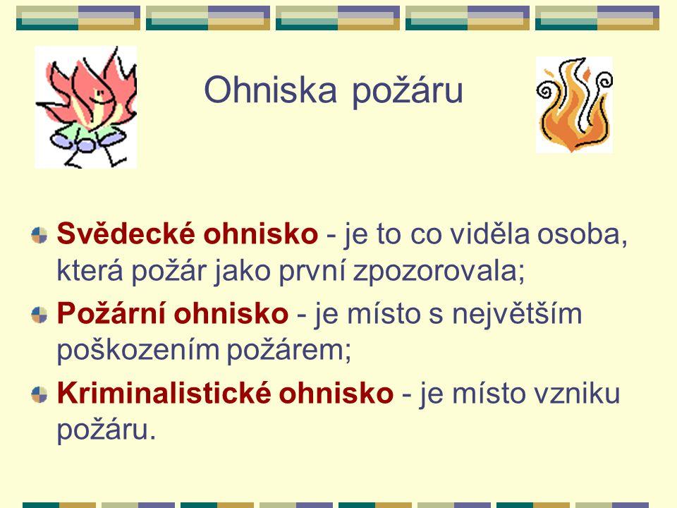 Ohniska požáru Svědecké ohnisko - je to co viděla osoba, která požár jako první zpozorovala; Požární ohnisko - je místo s největším poškozením požárem; Kriminalistické ohnisko - je místo vzniku požáru.