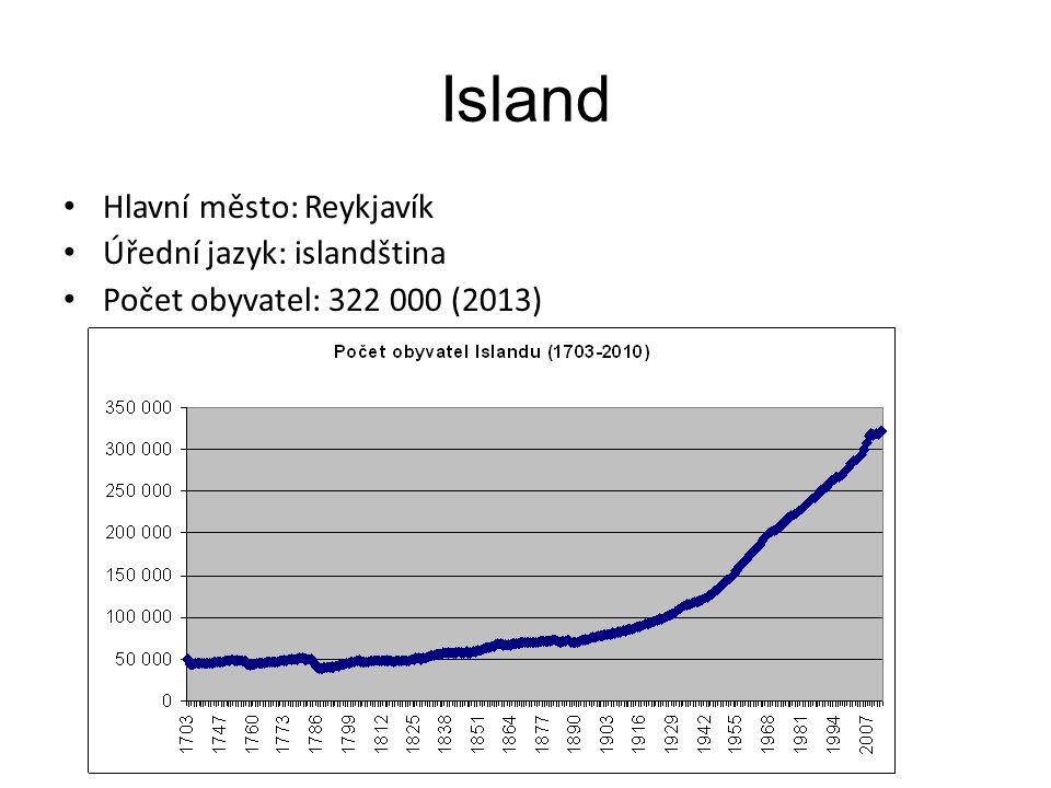 Island Hlavní město: Reykjavík Úřední jazyk: islandština Počet obyvatel: 322 000 (2013)
