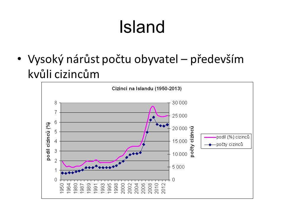 Island Vysoký nárůst počtu obyvatel – především kvůli cizincům