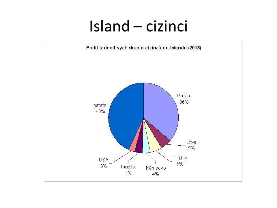Island – cizinci