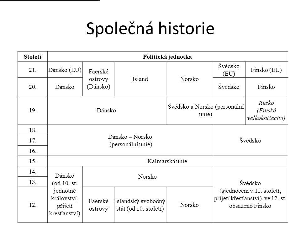 Společná historie StoletíPolitická jednotka 21.Dánsko (EU) Faerské ostrovy (Dánsko) IslandNorsko Švédsko (EU) Finsko (EU) 20.DánskoŠvédskoFinsko 19.Dánsko Švédsko a Norsko (personální unie) Rusko (Finské velkoknížectví) 18.