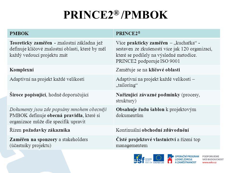 """PRINCE2 ® /PMBOK PMBOKPRINCE2 ® Teoreticky zaměřen - znalostní základna jež definuje klíčové znalostní oblasti, které by měl každý vedoucí projektu znát Více prakticky zaměřen – """"kuchařka - sestaven ze zkušeností více jak 120 organizací, které se podílely na výsledné metodice."""