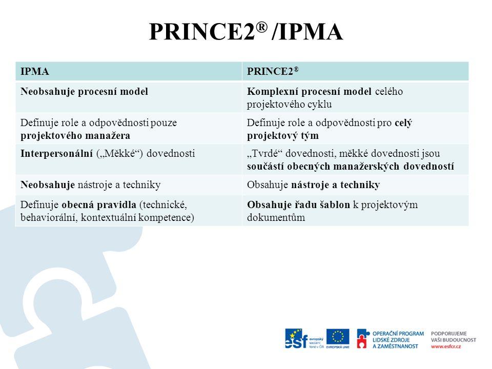 """PRINCE2 ® /IPMA IPMAPRINCE2 ® Neobsahuje procesní modelKomplexní procesní model celého projektového cyklu Definuje role a odpovědnosti pouze projektového manažera Definuje role a odpovědnosti pro celý projektový tým Interpersonální (""""Měkké ) dovednosti""""Tvrdé dovednosti, měkké dovednosti jsou součástí obecných manažerských dovedností Neobsahuje nástroje a technikyObsahuje nástroje a techniky Definuje obecná pravidla (technické, behaviorální, kontextuální kompetence) Obsahuje řadu šablon k projektovým dokumentům"""