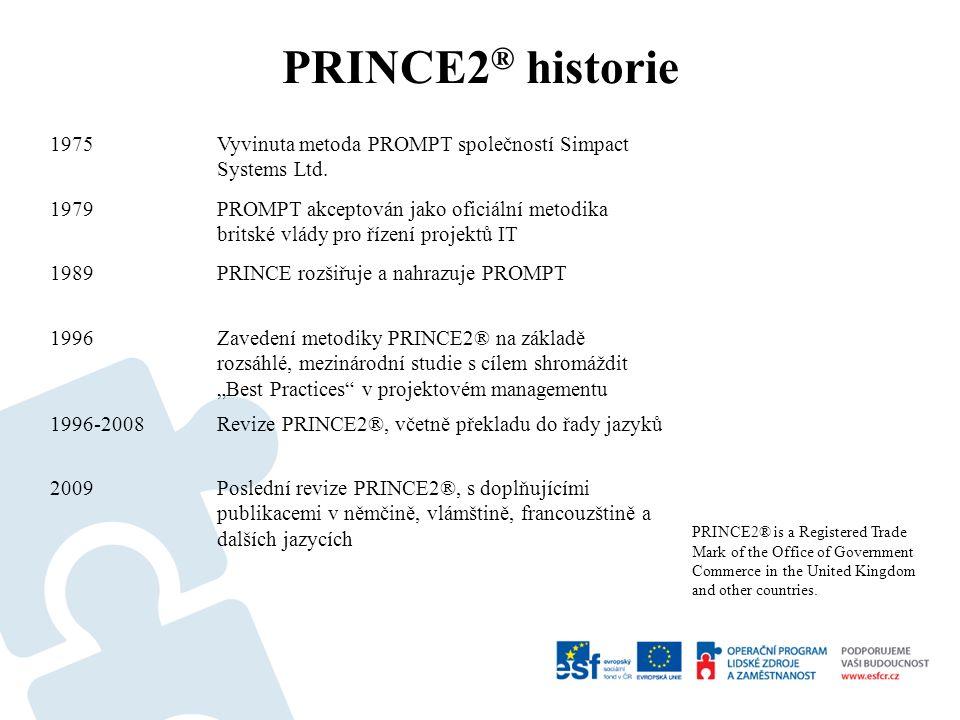 PRINCE2 ® historie 1975Vyvinuta metoda PROMPT společností Simpact Systems Ltd.