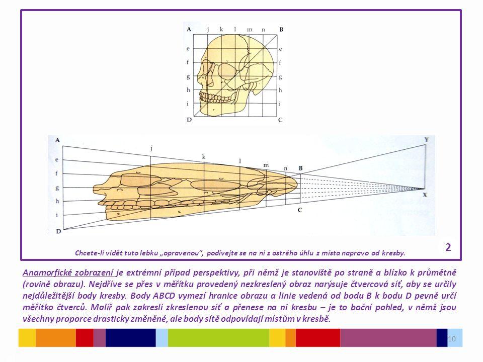 10 03 Anamorfické zobrazení je extrémní případ perspektivy, při němž je stanoviště po straně a blízko k průmětně (rovině obrazu).