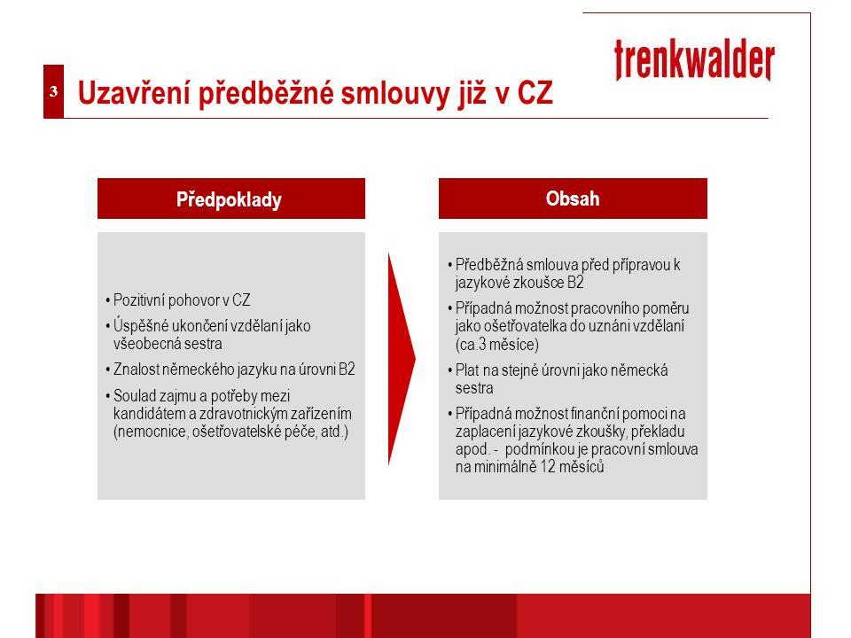 Uzavření předběžné smlouvy již v CZ Předpoklady Obsah Pozitivní pohovor v CZ Úspěšné ukončení vzdělaní jako všeobecná sestra Znalost německého jazyku na úrovni B2 Soulad zajmu a potřeby mezi kandidátem a zdravotnickým zařízením (nemocnice, ošetřovatelské péče, atd.) Předběžná smlouva před přípravou k jazykové zkoušce B2 Případná možnost pracovního poměru jako ošetřovatelka do uznáni vzdělaní (ca.3 měsíce) Plat na stejné úrovni jako německá sestra Případná možnost finanční pomoci na zaplacení jazykové zkoušky, překladu apod.