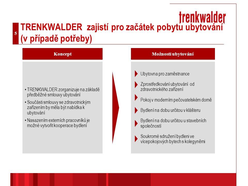 TRENKWALDER zajistí pro začátek pobytu ubytování (v případě potřeby) Možnosti ubytování Ubytovna pro zaměstnance Zprostředkování ubytování od zdravotnického zařízení Pokoj v moderním pečovatelském domě Bydlení na dobu určitou v klášteru Bydlení na dobu určitou u stavebních společností Soukromé sdružení bydleni ve vícepokojových bytech s kolegyněmi TRENKWALDER zorganizuje na základě předběžné smlouvy ubytování Součásti smlouvy se zdravotnickým zařízením by měla být nabídka k ubytování Nasazením externích pracovníků je možné vytvořit kooperace bydlení Koncept 5