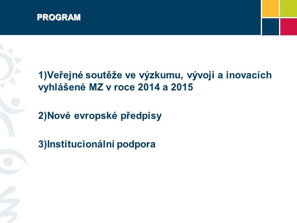 PROGRAM  Veřejné soutěže ve výzkumu, vývoji a inovacích vyhlášené MZ v roce 2014 a 2015  Nové evropské předpisy  Institucionální podpora