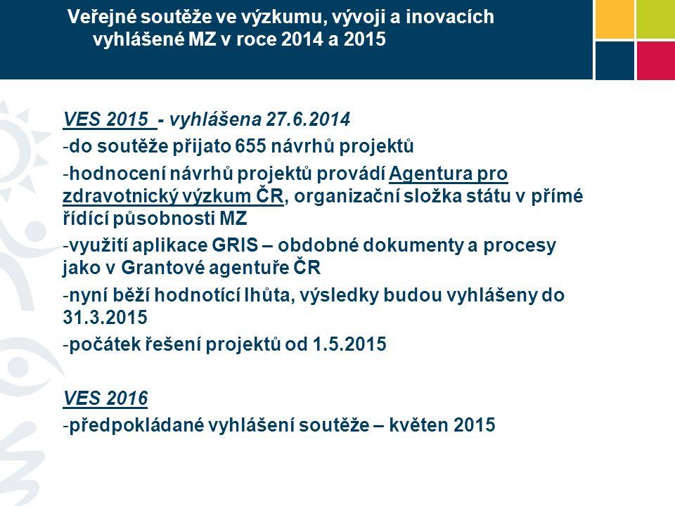 Veřejné soutěže ve výzkumu, vývoji a inovacích vyhlášené MZ v roce 2014 a 2015 VES 2015 - vyhlášena 27.6.2014 -do soutěže přijato 655 návrhů projektů -hodnocení návrhů projektů provádí Agentura pro zdravotnický výzkum ČR, organizační složka státu v přímé řídící působnosti MZ -využití aplikace GRIS – obdobné dokumenty a procesy jako v Grantové agentuře ČR -nyní běží hodnotící lhůta, výsledky budou vyhlášeny do 31.3.2015 -počátek řešení projektů od 1.5.2015 VES 2016 -předpokládané vyhlášení soutěže – květen 2015