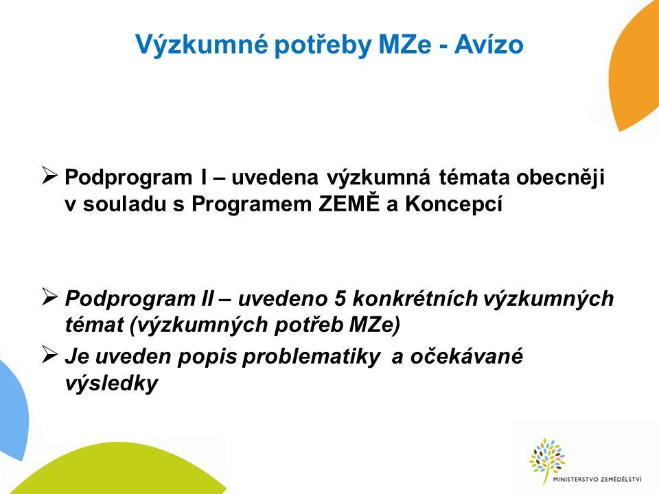 Výzkumné potřeby MZe - Avízo  Podprogram I – uvedena výzkumná témata obecněji v souladu s Programem ZEMĚ a Koncepcí  Podprogram II – uvedeno 5 konkrétních výzkumných témat (výzkumných potřeb MZe)  Je uveden popis problematiky a očekávané výsledky
