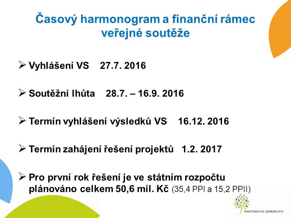 Časový harmonogram a finanční rámec veřejné soutěže  Vyhlášení VS 27.7.