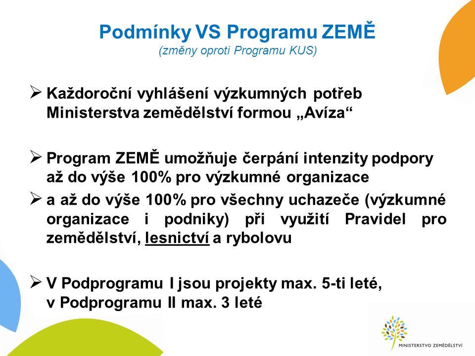 """Podmínky VS Programu ZEMĚ (změny oproti Programu KUS)  Každoroční vyhlášení výzkumných potřeb Ministerstva zemědělství formou """"Avíza""""  Program ZEMĚ"""