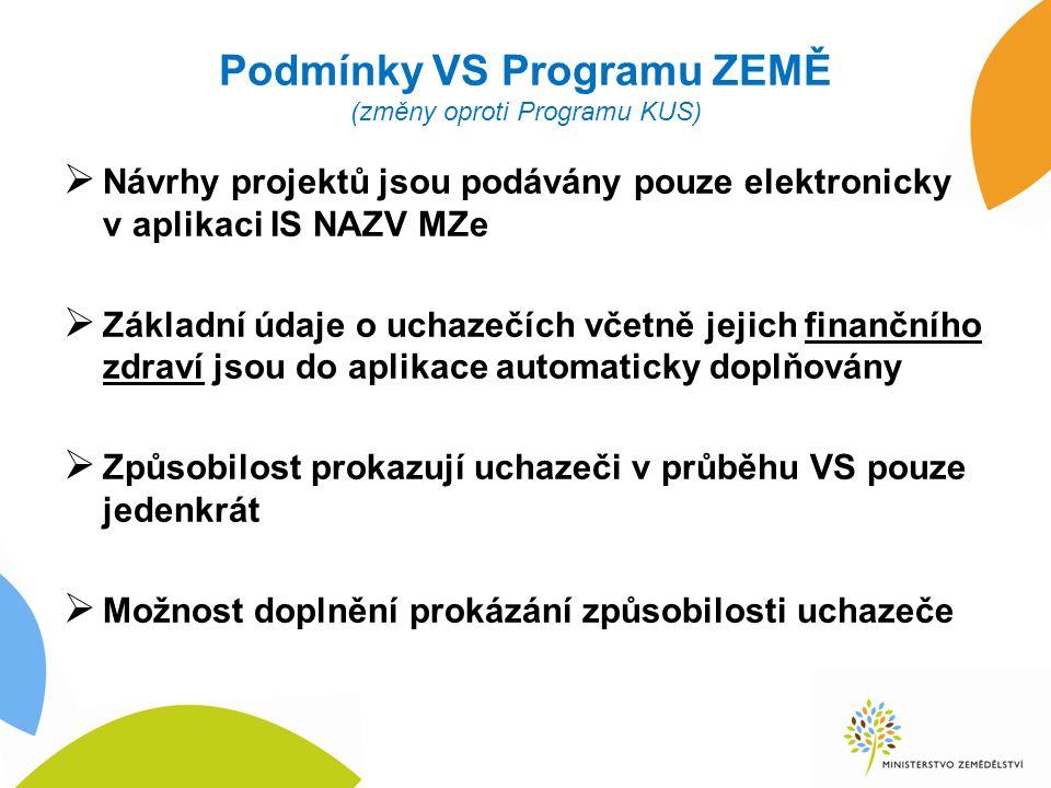Podmínky VS Programu ZEMĚ (změny oproti Programu KUS)  Návrhy projektů jsou podávány pouze elektronicky v aplikaci IS NAZV MZe  Základní údaje o uch
