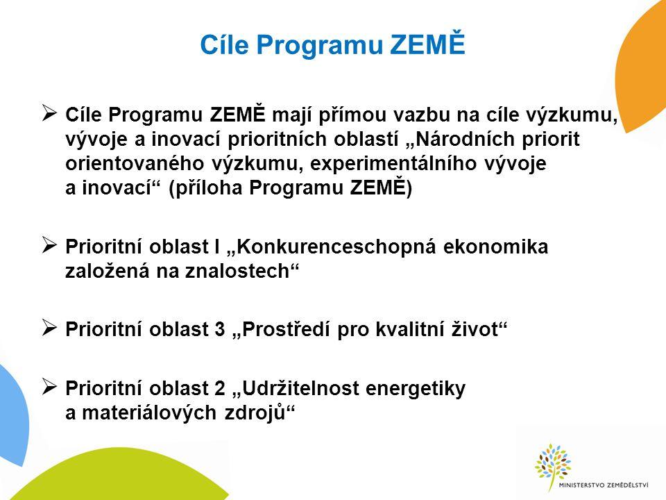 """Cíle Programu ZEMĚ  Cíle Programu ZEMĚ mají přímou vazbu na cíle výzkumu, vývoje a inovací prioritních oblastí """"Národních priorit orientovaného výzkumu, experimentálního vývoje a inovací (příloha Programu ZEMĚ)  Prioritní oblast I """"Konkurenceschopná ekonomika založená na znalostech  Prioritní oblast 3 """"Prostředí pro kvalitní život  Prioritní oblast 2 """"Udržitelnost energetiky a materiálových zdrojů"""