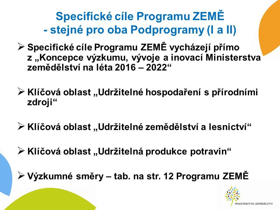 """Specifické cíle Programu ZEMĚ - stejné pro oba Podprogramy (I a II)  Specifické cíle Programu ZEMĚ vycházejí přímo z """"Koncepce výzkumu, vývoje a inovací Ministerstva zemědělství na léta 2016 – 2022  Klíčová oblast """"Udržitelné hospodaření s přírodními zdroji  Klíčová oblast """"Udržitelné zemědělství a lesnictví  Klíčová oblast """"Udržitelná produkce potravin  Výzkumné směry – tab."""