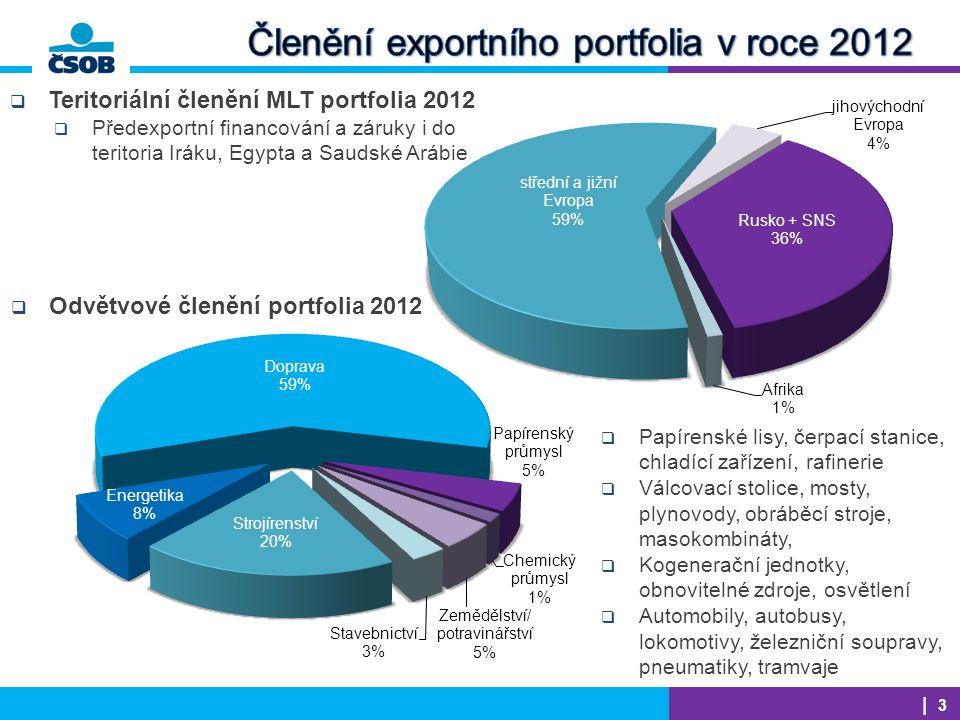  ČSOB pomáhá svým klientům zrealizovat exportní záměry co nejrychlejší cestou  Poskytujeme poradenství ve všech fázích daného obchodního případu  Navržení optimální struktury financování v kombinaci s pojištěním  Minimalizace rizik  Posílení konkurenční pozice českého exportéra  Úvěrová dokumentace:  Dokumentace ve vztahu ke struktuře financování, zajištění rizik v kooperaci s právními a daňovými experty  V přípravné fázi Vám poskytujeme:  Poradenství ohledně struktury platebních podmínek exportního kontraktu  Poradenství ohledně specifik daného teritoria  Příprava indikativní nabídky financování a spolupráce na přípravě nabídek pro přihlášení do veřejné soutěže | 4