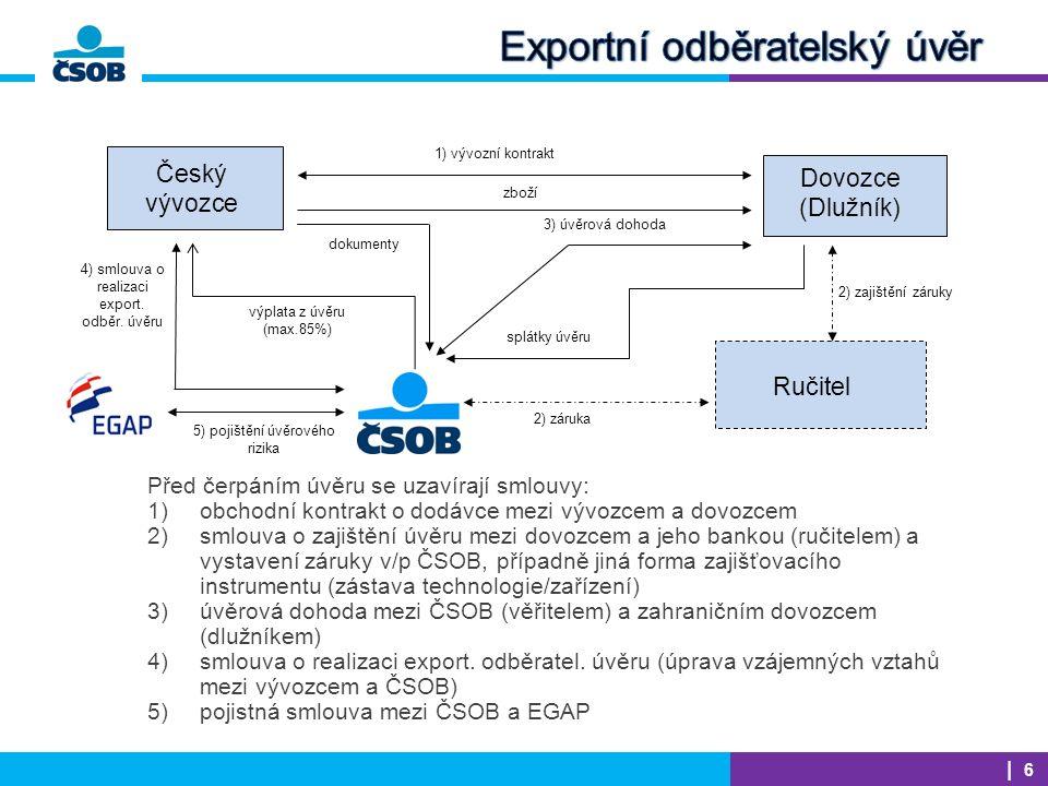 | 7 Před čerpáním úvěru se uzavírají smlouvy: 1)mezibankovní rámcová úvěrová linka mezi ČSOB a zahraniční bankou dovozce (existuje v některých případech, uzavřena předem) 2) obchodní kontrakt o dodávce mezi vývozcem a dovozcem 3) interní úvěrová smlouva mezi dovozcem a jeho bankou 4) dílčí (individuální) úvěrová dohoda mezi ČSOB a zahraniční bankou dovozce 5) smlouva o realizaci export.