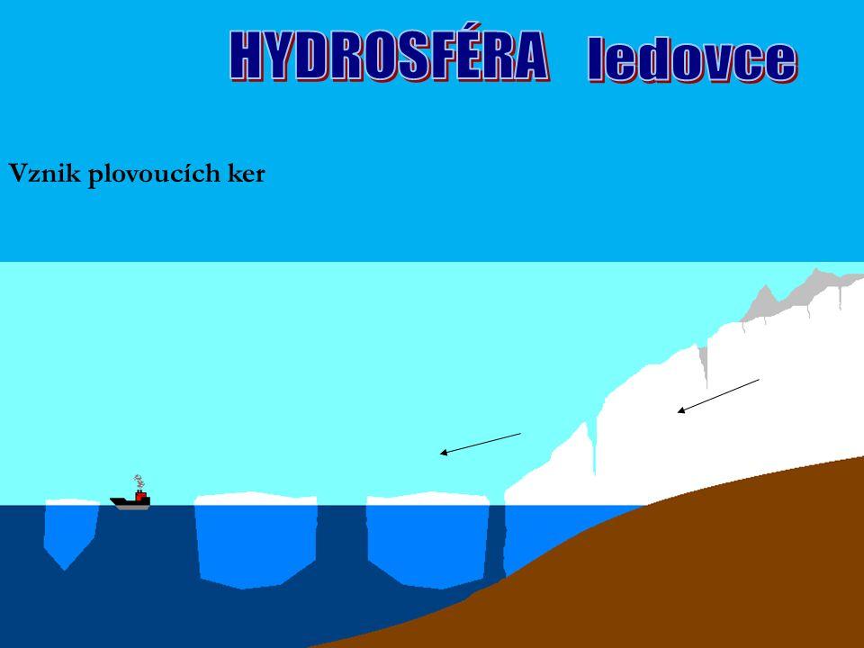 Zápis Sněžná čára nadmořská výška, nad ní netaje sníh, tvoří se ledovce. př. na rovníku výš než 4500 m.n.n, u nás 50°s.š. výš než 3500 m.n.m Ledovec v