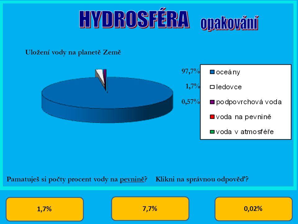 Pamatuješ si počty procent vody v podpovrchové vodě? Klikni na správnou odpověď? Uložení vody na planetě Země 1,7% 0,57% 0,001% 97,7% 1,7%