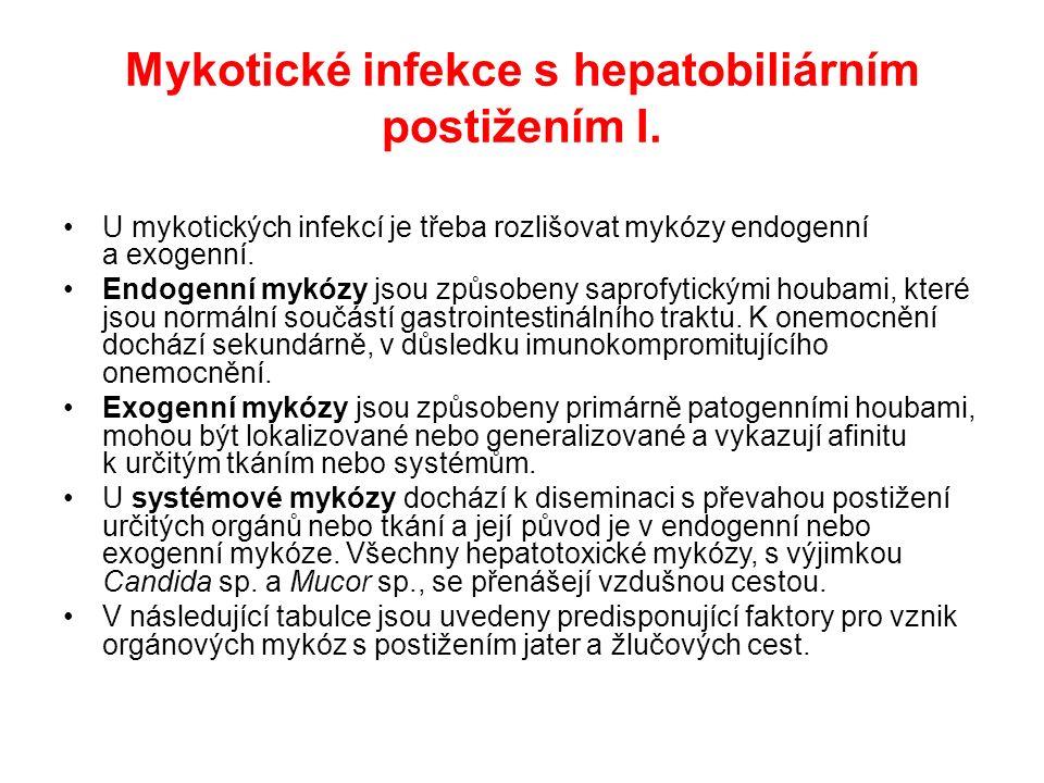 Predisponující faktory pro vznik orgánových mykóz s postižením jater a žlučových cest léky: imunosupresiva glukokortikoidy cytostatika antibiotika imunologická onemocnění: např.
