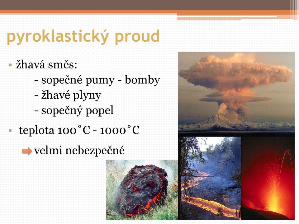 pyroklastický proud žhavá směs: - sopečné pumy - bomby - žhavé plyny - sopečný popel teplota 100˚C - 1000˚C velmi nebezpečné