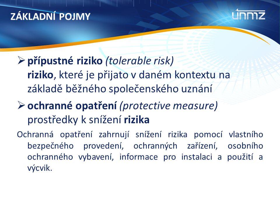 ZÁKLADNÍ POJMY  přípustné riziko (tolerable risk) riziko, které je přijato v daném kontextu na základě běžného společenského uznání  ochranné opatření (protective measure) prostředky k snížení rizika Ochranná opatření zahrnují snížení rizika pomocí vlastního bezpečného provedení, ochranných zařízení, osobního ochranného vybavení, informace pro instalaci a použití a výcvik.