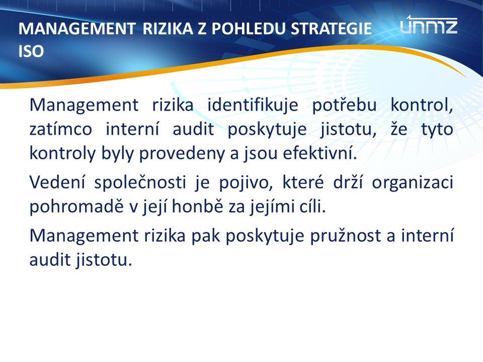 MANAGEMENT RIZIKA Z POHLEDU STRATEGIE ISO Management rizika identifikuje potřebu kontrol, zatímco interní audit poskytuje jistotu, že tyto kontroly byly provedeny a jsou efektivní.