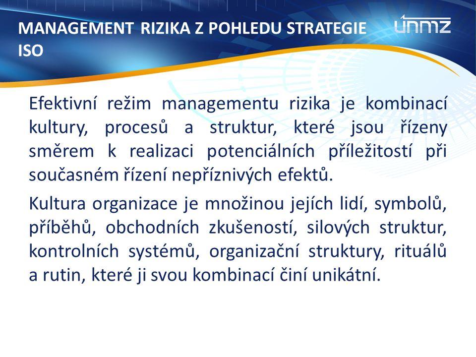 MANAGEMENT RIZIKA Z POHLEDU STRATEGIE ISO Efektivní režim managementu rizika je kombinací kultury, procesů a struktur, které jsou řízeny směrem k realizaci potenciálních příležitostí při současném řízení nepříznivých efektů.