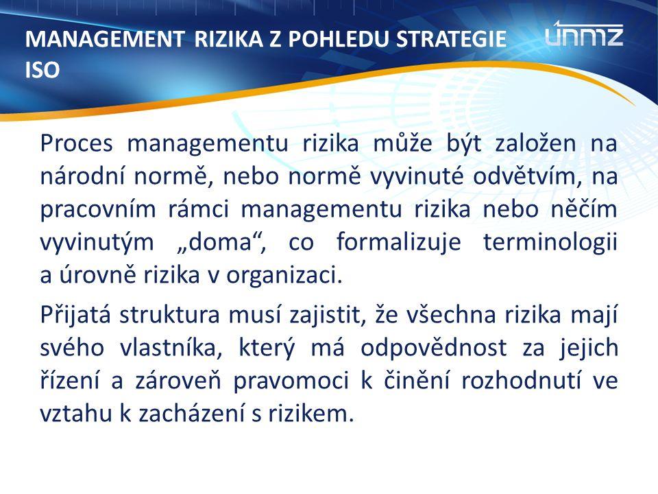 """MANAGEMENT RIZIKA Z POHLEDU STRATEGIE ISO Proces managementu rizika může být založen na národní normě, nebo normě vyvinuté odvětvím, na pracovním rámci managementu rizika nebo něčím vyvinutým """"doma , co formalizuje terminologii a úrovně rizika v organizaci."""