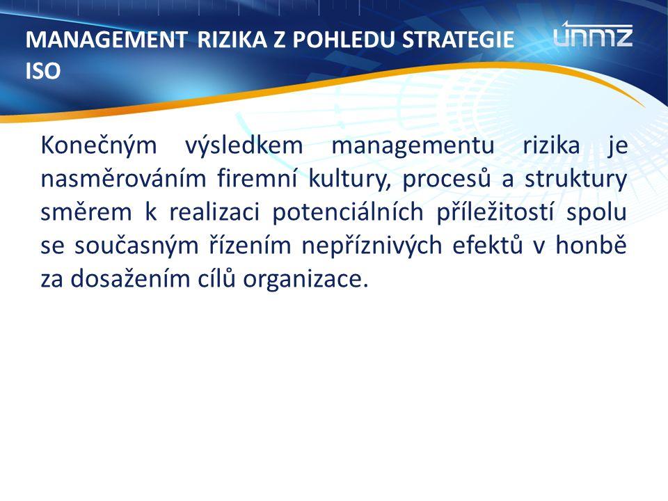 MANAGEMENT RIZIKA Z POHLEDU STRATEGIE ISO Konečným výsledkem managementu rizika je nasměrováním firemní kultury, procesů a struktury směrem k realizaci potenciálních příležitostí spolu se současným řízením nepříznivých efektů v honbě za dosažením cílů organizace.