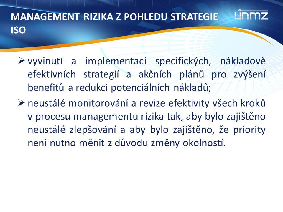 MANAGEMENT RIZIKA Z POHLEDU STRATEGIE ISO  vyvinutí a implementaci specifických, nákladově efektivních strategií a akčních plánů pro zvýšení benefitů a redukci potenciálních nákladů;  neustálé monitorování a revize efektivity všech kroků v procesu managementu rizika tak, aby bylo zajištěno neustálé zlepšování a aby bylo zajištěno, že priority není nutno měnit z důvodu změny okolností.