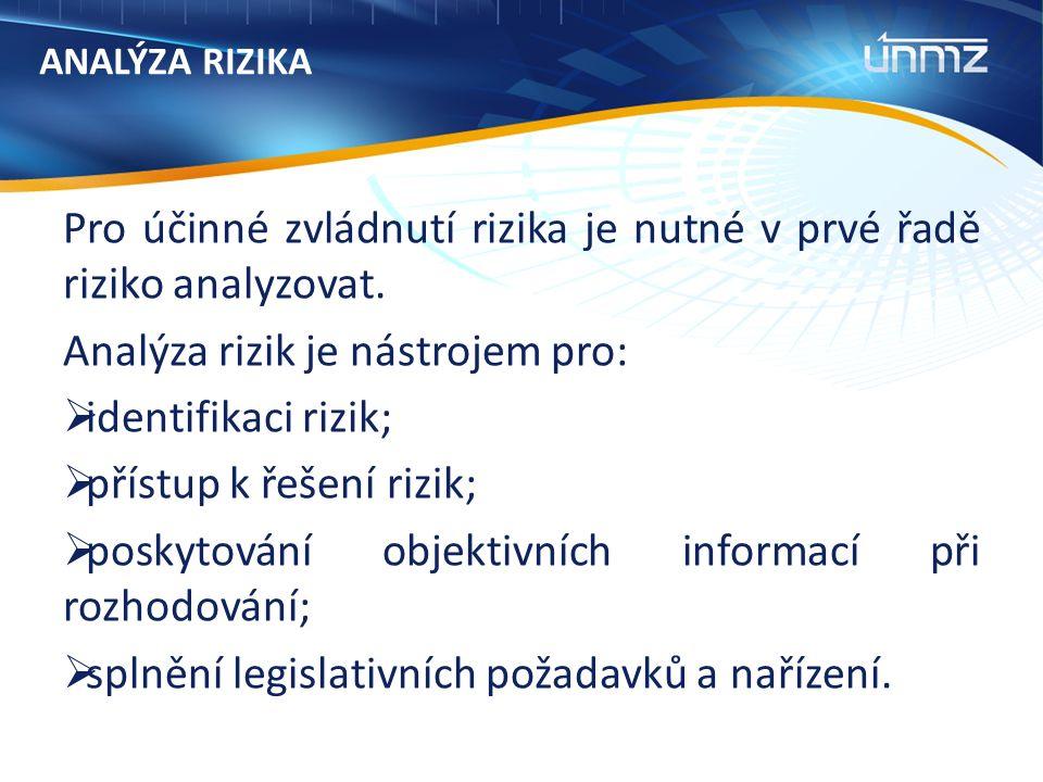 ANALÝZA RIZIKA Pro účinné zvládnutí rizika je nutné v prvé řadě riziko analyzovat.