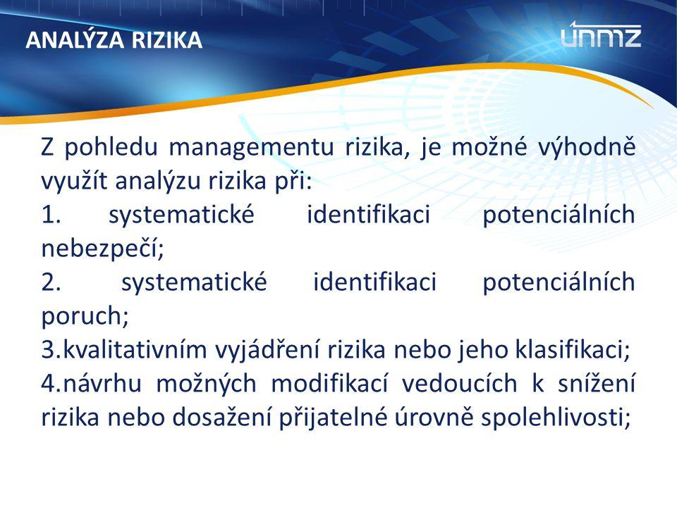 ANALÝZA RIZIKA Z pohledu managementu rizika, je možné výhodně využít analýzu rizika při: 1.systematické identifikaci potenciálních nebezpečí; 2.