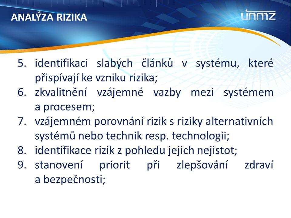 ANALÝZA RIZIKA 5.identifikaci slabých článků v systému, které přispívají ke vzniku rizika; 6.zkvalitnění vzájemné vazby mezi systémem a procesem; 7.vzájemném porovnání rizik s riziky alternativních systémů nebo technik resp.