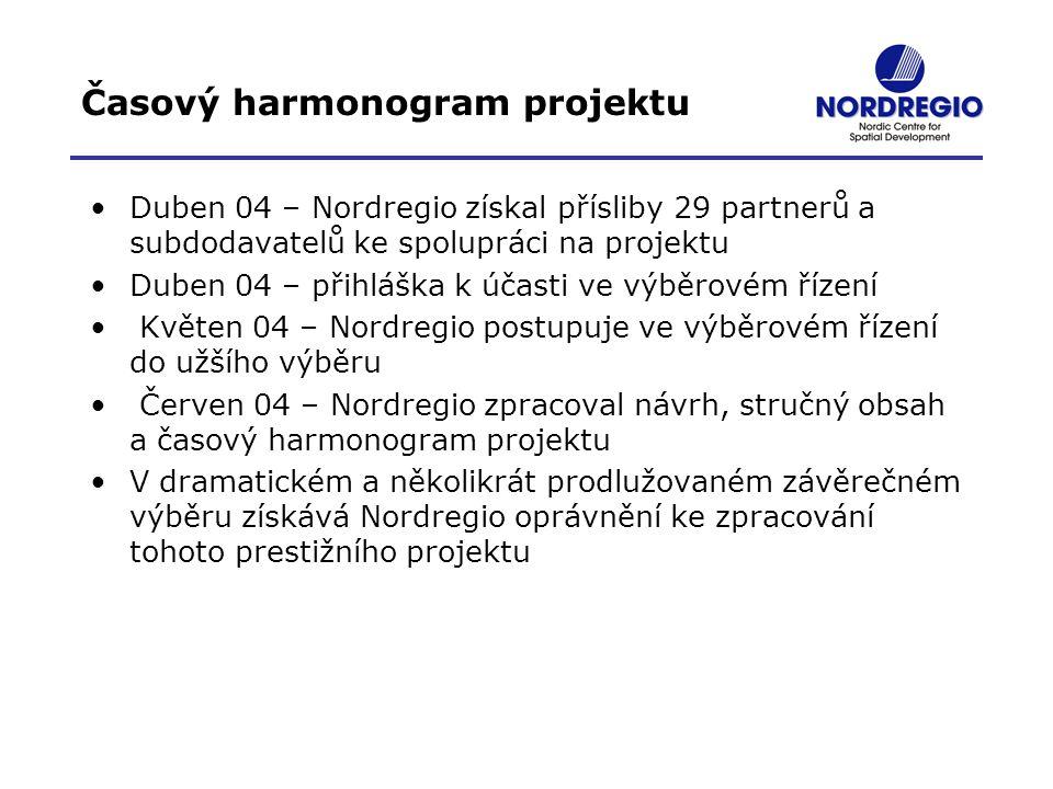 Časový harmonogram projektu Duben 04 – Nordregio získal přísliby 29 partnerů a subdodavatelů ke spolupráci na projektu Duben 04 – přihláška k účasti v