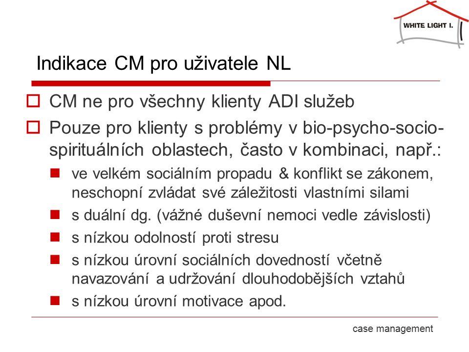 23 September 2016strana 10case management Indikace CM pro uživatele NL  CM ne pro všechny klienty ADI služeb  Pouze pro klienty s problémy v bio-psy