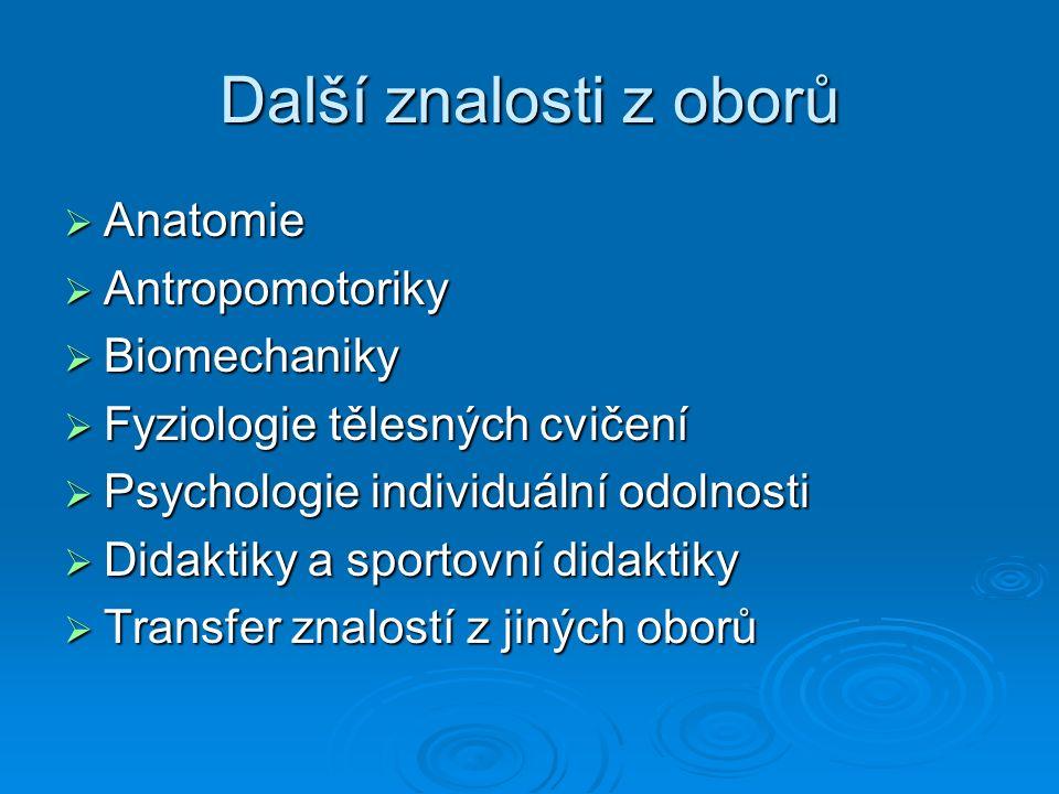 Další znalosti z oborů  Anatomie  Antropomotoriky  Biomechaniky  Fyziologie tělesných cvičení  Psychologie individuální odolnosti  Didaktiky a sportovní didaktiky  Transfer znalostí z jiných oborů