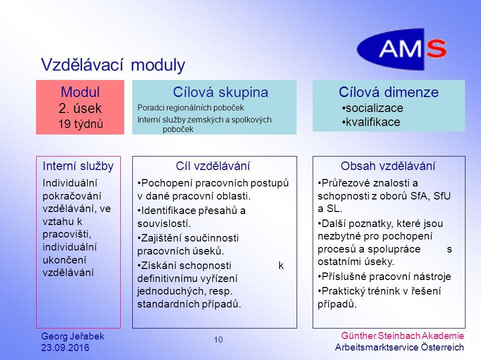10 Georg Jeřabek 23.09.2016 Günther Steinbach Akademie Arbeitsmarktservice Österreich Vzdělávací moduly Modul 2.