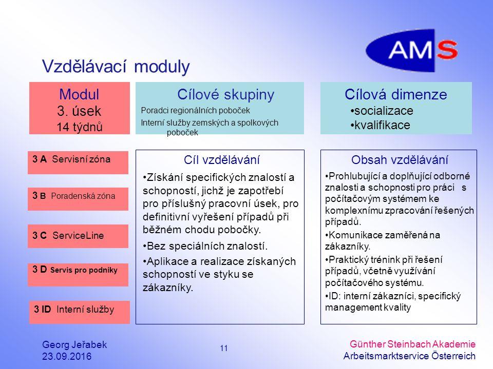 11 Georg Jeřabek 23.09.2016 Günther Steinbach Akademie Arbeitsmarktservice Österreich Vzdělávací moduly Modul 3.
