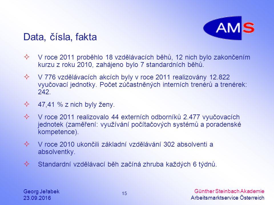 15 Georg Jeřabek 23.09.2016 Günther Steinbach Akademie Arbeitsmarktservice Österreich Data, čísla, fakta  V roce 2011 proběhlo 18 vzdělávacích běhů, 12 nich bylo zakončením kurzu z roku 2010, zahájeno bylo 7 standardních běhů.