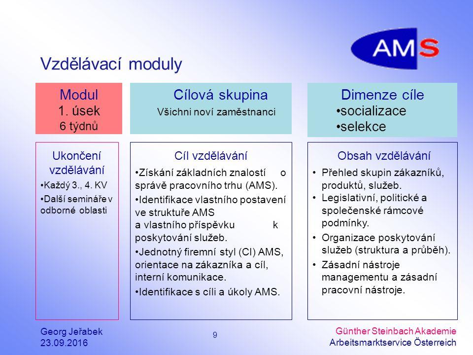 9 Georg Jeřabek 23.09.2016 Günther Steinbach Akademie Arbeitsmarktservice Österreich Vzdělávací moduly Modul 1.