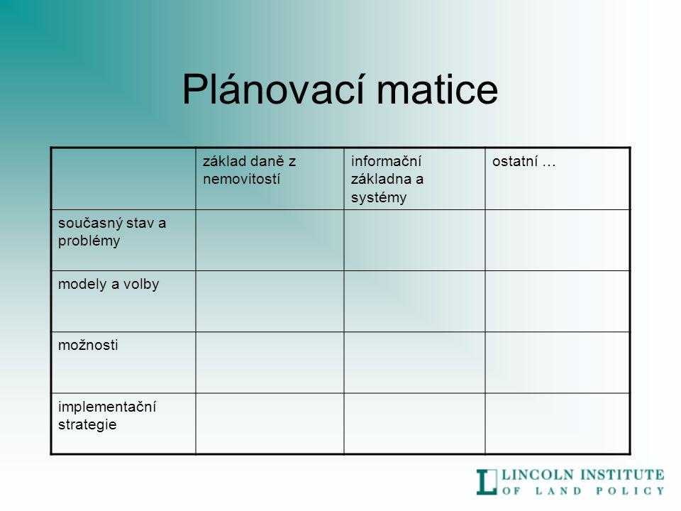 Akční plánování Popis cíle opatře- ní č. účel opatřeníodpovědný pracovník termín