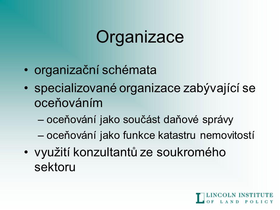 Organizace organizační schémata specializované organizace zabývající se oceňováním –oceňování jako součást daňové správy –oceňování jako funkce katastru nemovitostí využití konzultantů ze soukromého sektoru
