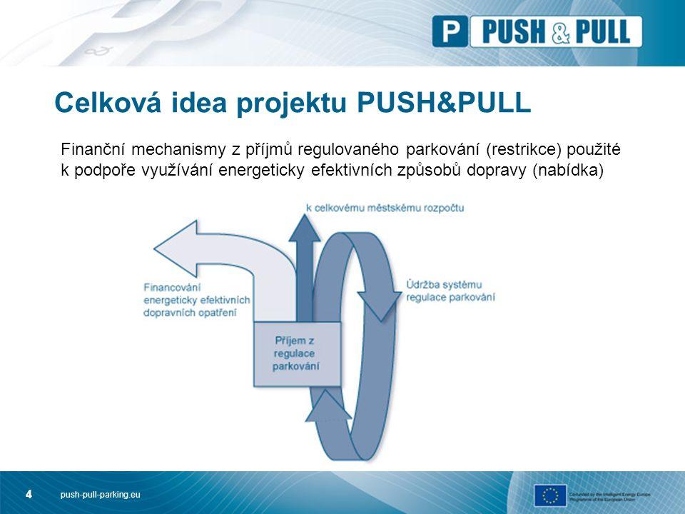 push-pull-parking.eu 4 Celková idea projektu PUSH&PULL Finanční mechanismy z příjmů regulovaného parkování (restrikce) použité k podpoře využívání energeticky efektivních způsobů dopravy (nabídka)