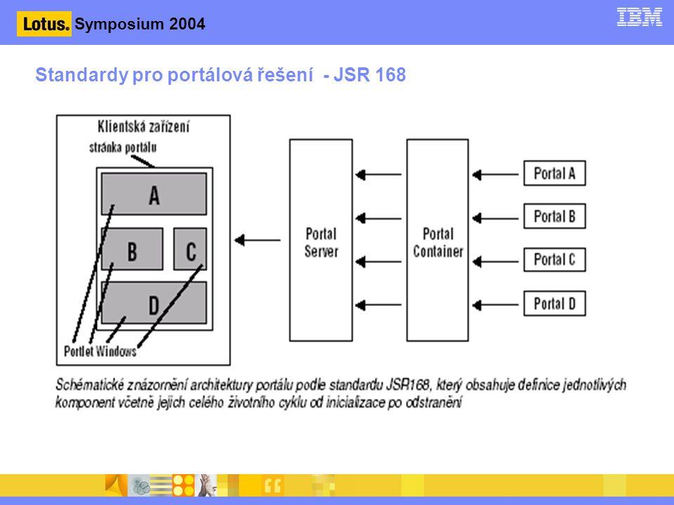Symposium 2004 Standardy pro portálová řešení - JSR 168