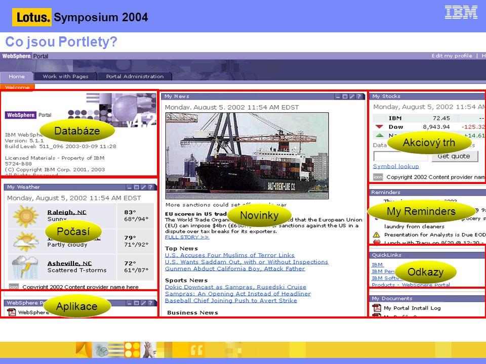 Symposium 2004 Co jsou Portlety Akciový trh Novinky Počasí My Reminders Odkazy Databáze Aplikace